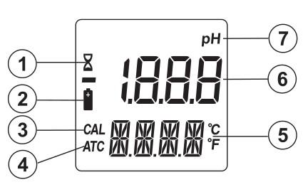 pantalla LCD del medidor de ph AD11 de Adwa