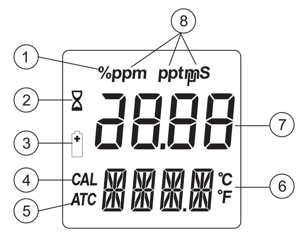 pantalla LCD del medidor de EC AD31 de Adwa